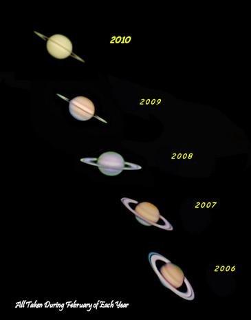 Saturn(s)