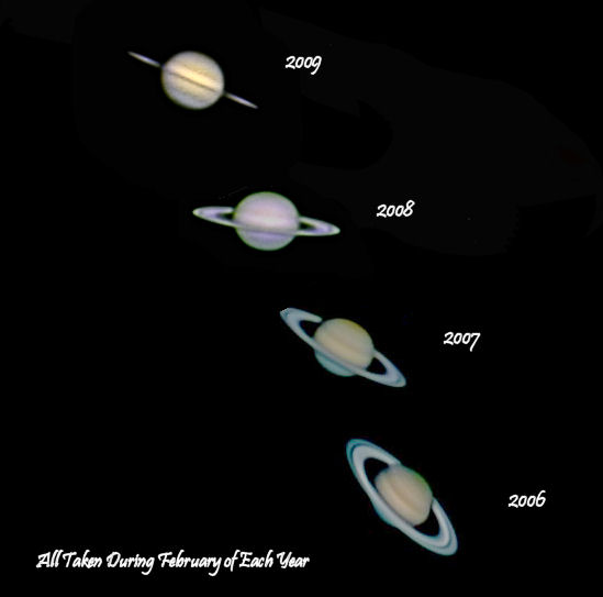 Four Years of Saturn at Opposition