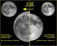 March 19th Perigee Moon compared with Apogee moon of July 2009 (both at almost full.  The March 19th apparition classed as a so called supermoon since perigee occurred within 1 hour of full moon.  Hopefully this picture shows the differences in size between full moons at perigee and apogee.  All pictures taken with an Atik16HRC camera on a 80mm Apochromatic refractor at F3.  Camera filtered with NDF and scope aperture stopped down to 15mm.